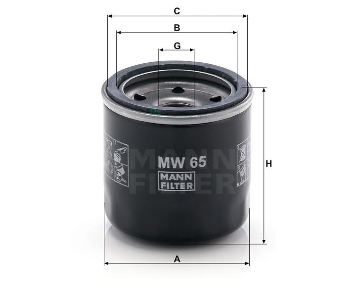 MW 65 Wechselfilter SpinOn